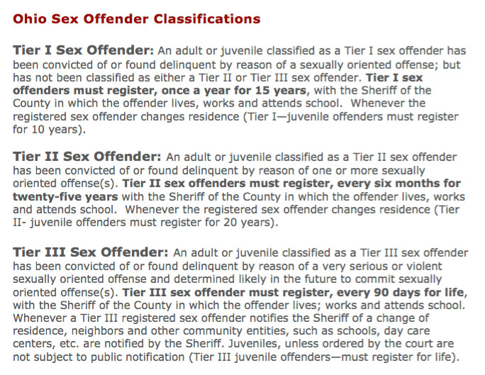 sex conviction offender post testing