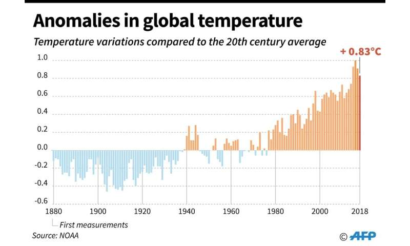 temperature spanking bottom stories